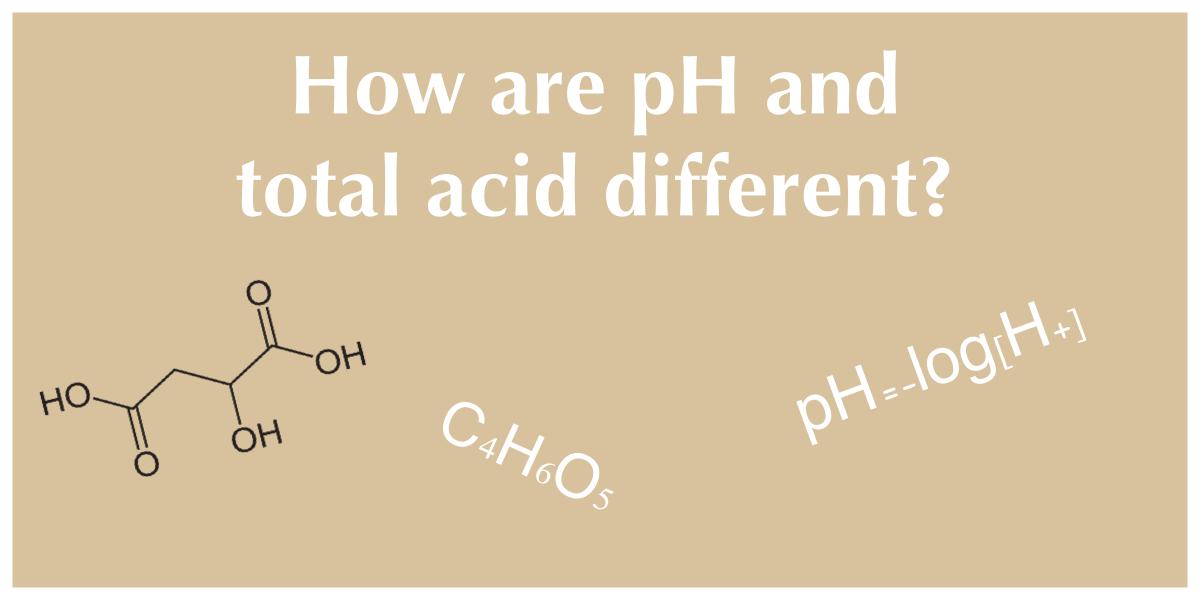 Hard Cider: pH versus Total Acid