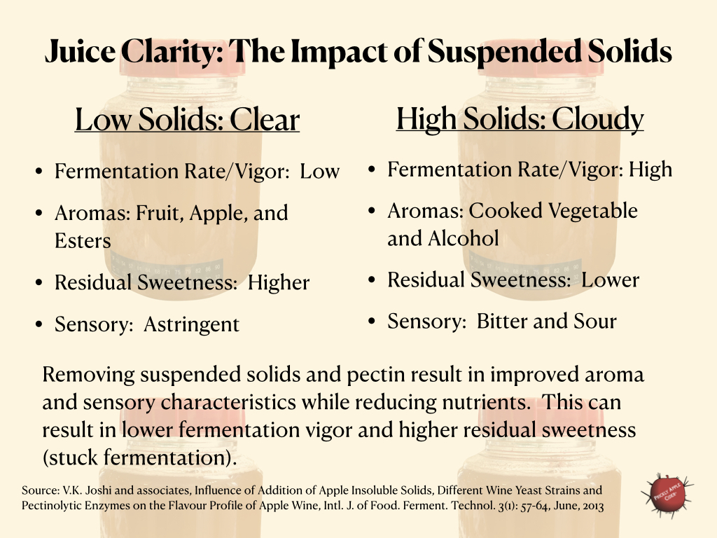 Suspended Solids: How juice clarity impacts hard cider